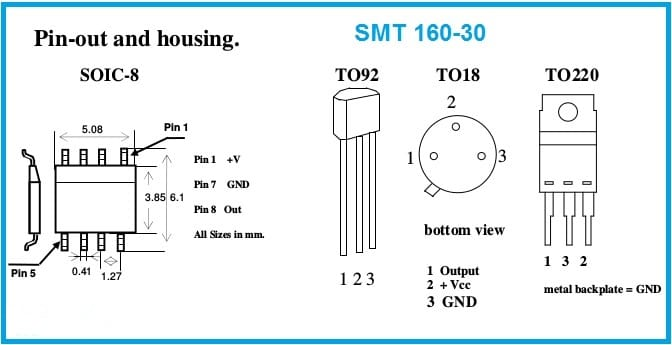 SMT160